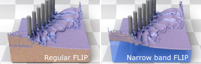 Narrow Band FLIP for Liquid Simulations