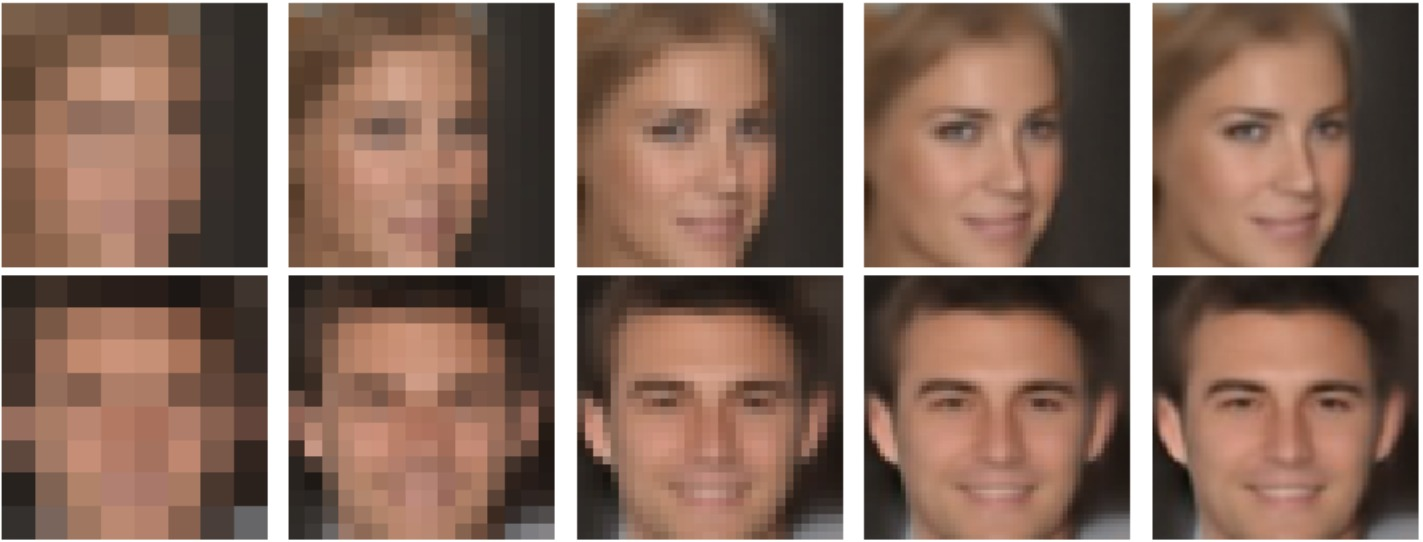 PixelCNN Models with Auxiliary Variables for Natural Image Modeling